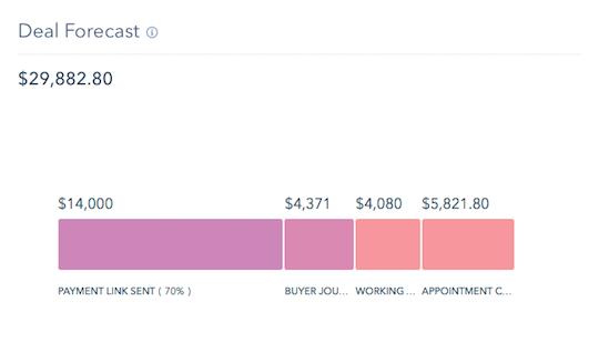Sales Report 1-1
