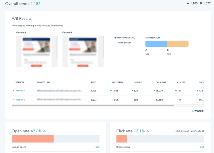 Use a/b testing to optimise and improve