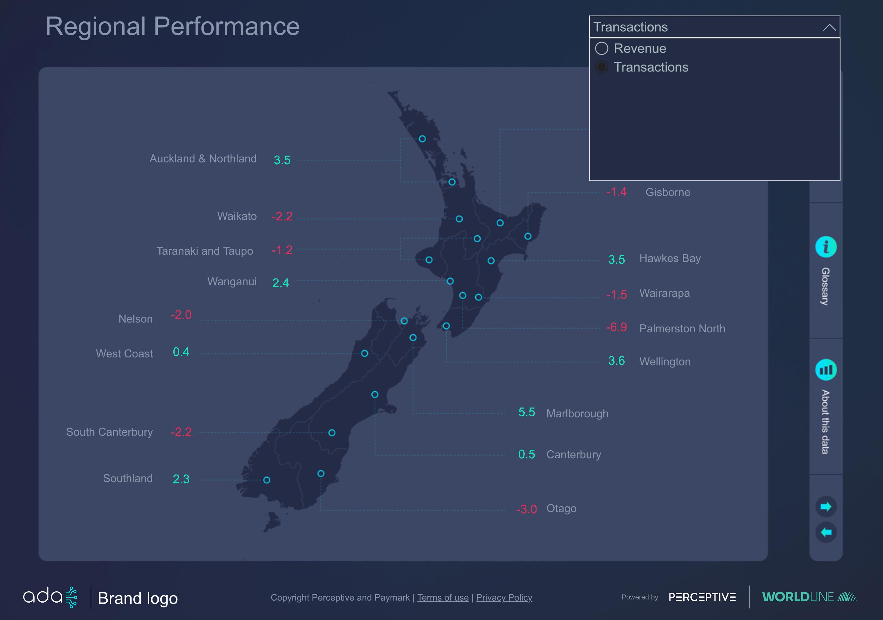 Ada-regional-performance